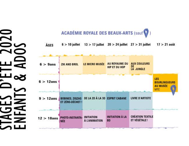 Programmation de stages d'été 2020 à Liège Les Ateliers 04